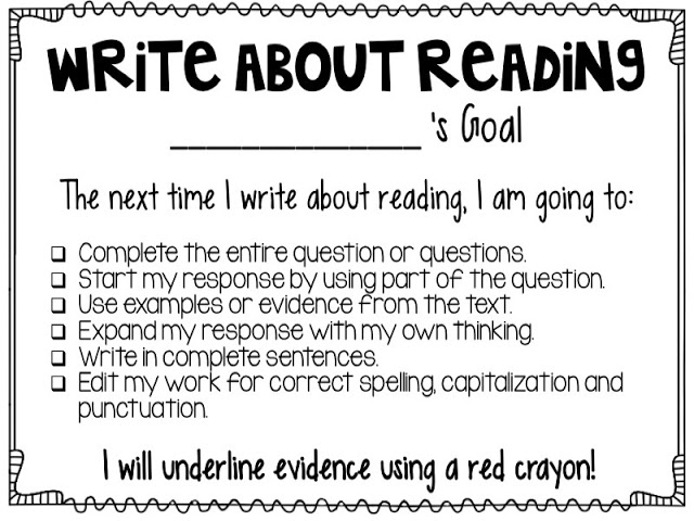 Tips to improve student's ability to write about what they read.
