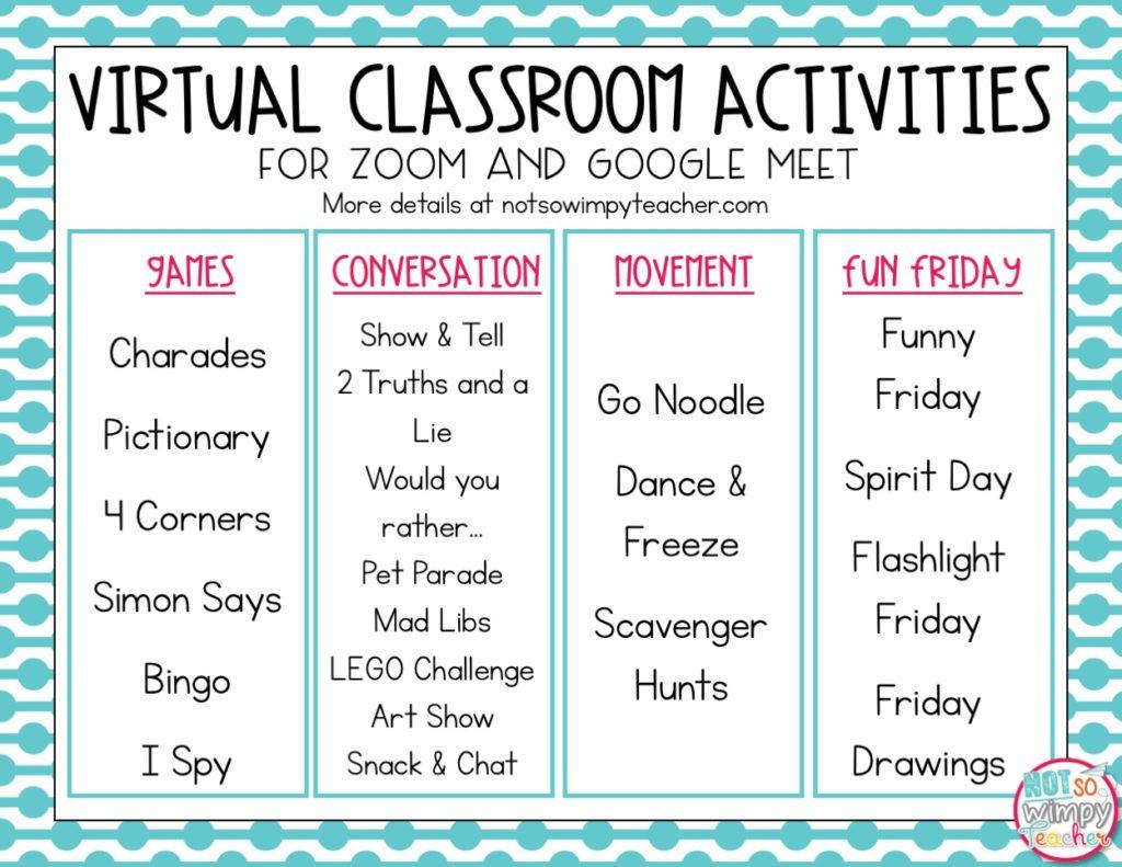 Fun Virtual Classroom Activities for Zoom and Google Meet