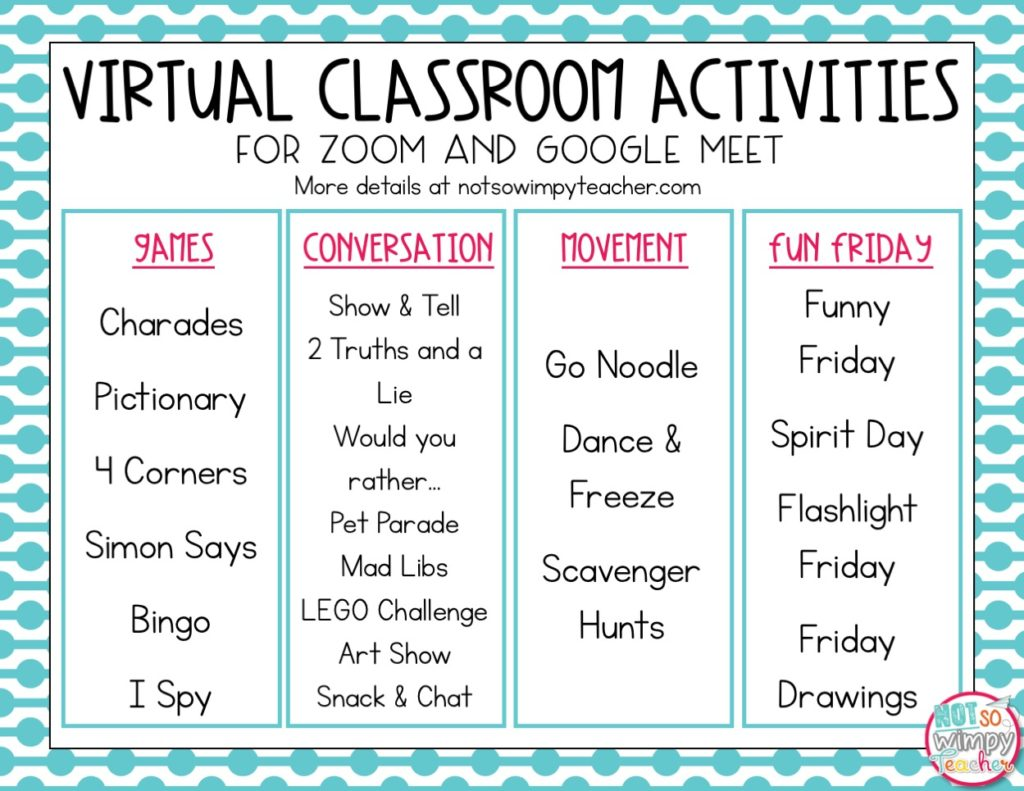 Virtual Classroom Activities