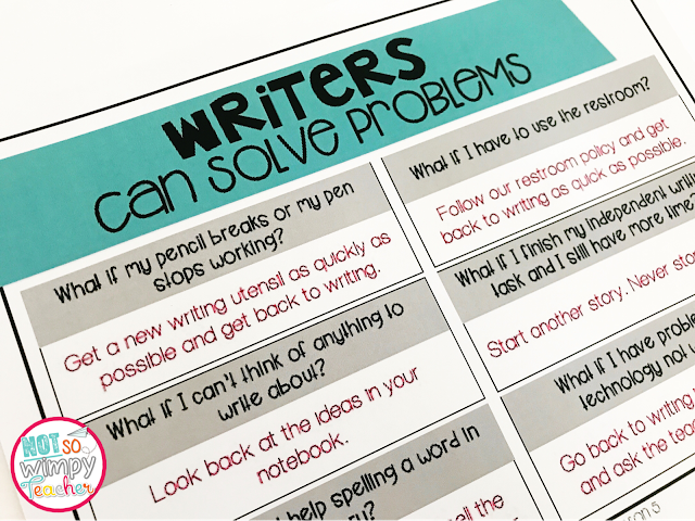 Handout about how writers solve problems, one of the procedures key to starting writing fresh in the new year